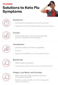 Keto Electrolytes Chart Whats Keto Flu And How Do You Cure It H V M N Blog