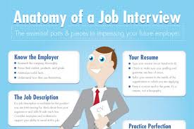 33 Best Accounting Job Interview Questions Brandongaille Com