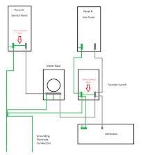 underground meter base wiring diagram electrical drawing wiring Milbank Meter Socket Wiring Diagram at Wiring Diagram Meter Socket