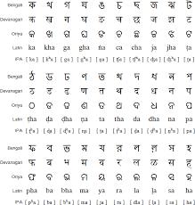 Hindi K Kha Ga Chart With Pictures Phabets Letters Ka Kha Ga Gha Luchainstitute
