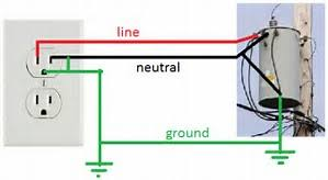 gallery wiring diagram prong stove outlet niegcom online galerry wiring diagram 4 prong stove outlet