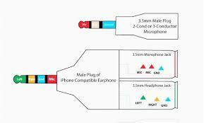 favorite rs485 4 wire wiring diagram rs485 wiring diagram 2 wire vs Jack 3 5Mm Slpice Wiring-Diagram complete microphone jack wiring diagram 4 pole 3 5 mm jack wiring diagram audio inside and wiring diagram