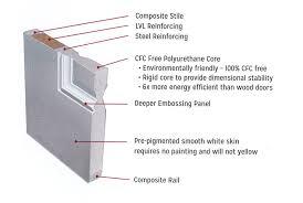 insulated fiberglass entrance doors