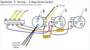wiring diagram for fender telecaster the wiring diagram fender nashville tele wiring diagram fender wiring diagrams wiring diagram