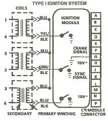 1990 buick reatta wiring diagram great installation of wiring need diagrams of ignition coil hookups and diagram of plug firing rh justanswer com 1990 buick regal wiring diagram 1990 volvo 240 wiring diagram