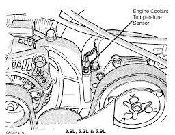 01 dodge ram 1500 engine diagram motorcycle schematic 01 dodge ram 1500 engine diagram dodge ram 1500 4x2 where is the ect nsor