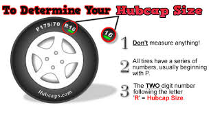 Center Cap Size Chart Video Library How To Measure Hubcap Size Hubcaps Com