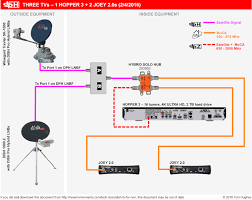 hopper wiring diagram hopper image wiring diagram joey 2 0 joey4k on hopper 3 bugs satelliteguys us on hopper 3 wiring diagram