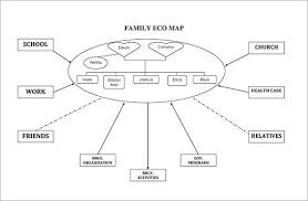15 Ecomap Templates Doc Pdf Free Premium Templates