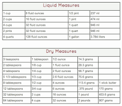 Fluid Conversion Chart 30 Liquid Measurement Conversion Chart Tate Publishing News