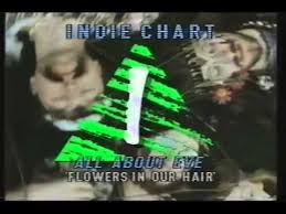 The Chart Show Indie Chart 17th July 1987