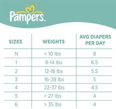 Weight For Size 4 Diapers Pampers Splashers 24 Count
