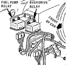 jeep grand cherokee fuel pump wiring diagram wiring diagram 1998 jeep cherokee headlight wiring diagram wire 1993 jeep grand cherokee fuel pump