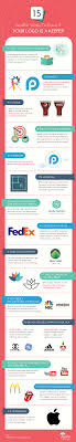 Logo Design Tips Logo Design Tips 15 Surefire Ways To Know If Your Logo Is A