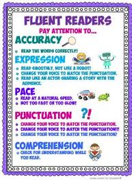 Fluency Choices In Learning 2nd Grade Website