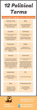 best my english language images english language 12 political terms every english language learner should know infographic