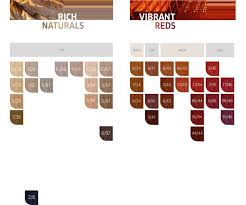 23 Faithful Koleston Colour Charts