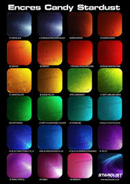 Candy Paint Complete Kit For Car Car Paint Kits