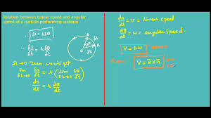 circulat motion relation betn angular velocity and linear sd are frequency the same full