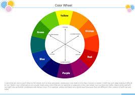 Colour Wheel Chart Colors Color Wheel Free Color Wheel Templates