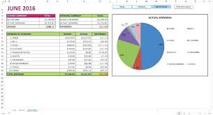 Monthly Business Expenses Template Amazing Household Expense Spreadsheet Template Free Expenditure Monthly