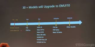 For Honor Gear Chart Season 3 Emui 10 Road Map Confirms Update Heading To 30 Models