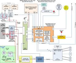 wiring diagram for nissan altima the wiring diagram 2005 nissan altima radio wiring diagram nodasystech wiring diagram