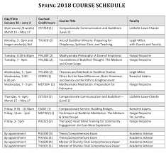 Spring 2018 Course Schedule And Links Maitripa College