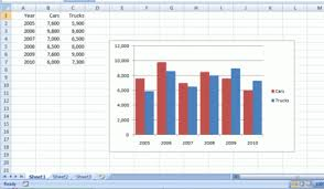how to create graphs in excel the simple way to create and format a bar graph in excel eguard