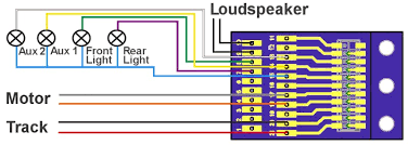 hornby fried sound chip wiring diagram for the installation of the dcc concepts esu 21mtc universal adapter esu part