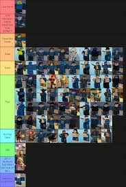 Arsenal roblox game & arsenal codes for money & skin 2021. An Arsenal Skin Tier List Since Everybody Loved My Map One Roblox Arsenal