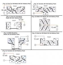 yamaha golf cart wiring diagram 48 volt the wiring diagram battery diagram for golf cart diagram wiring diagram