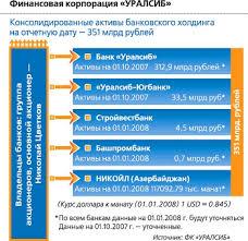 Банковские группы ru Менеджмент финансовой группы ЛАЙФ очень взвешенно оценивает достоинства и недостатки форматов группы и крупного интегрированного банка