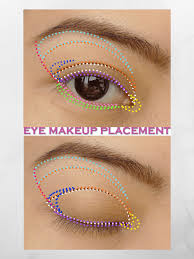 eyeshadow tutorial for asian eyes part