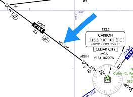 Ifr Chart Symbols 10 Rare Ifr Chart Symbols And What You Should Know About