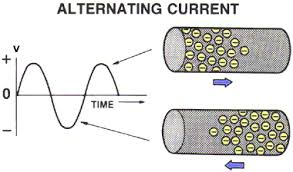 alternating current examples appliances. dynamac alternating current examples appliances