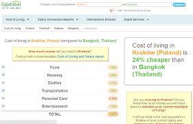 Trip Report Expatistan Cost Of Travel Vienna Bratislava