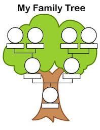 Family Tree Printable Ellipsis