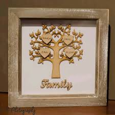 handmade family tree deep box frame county painting from graphs gifts portrait turn into frames gift ideas custom al on paint canvas how cool
