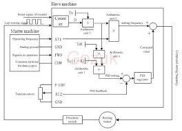 vfd wiring diagram pdf vfd image wiring diagram vfd wiring diagram wiring diagram schematics baudetails info on vfd wiring diagram pdf