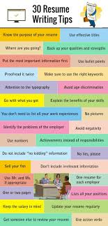 131 Best Resumes Cover Letters Images On Pinterest Resume Tips
