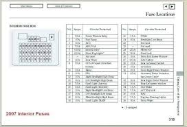 59 fantastic honda fit fuse diagram netmagicllc com 2009 honda fit fuse box location at Honda Fit Fuse Box