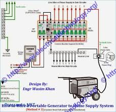 how to connect portable generator home supply of electrical panel 2004 Chevy Silverado Wiring Diagram how to connect portable generator home supply of electrical panel board wiring diagram pdf 1024�