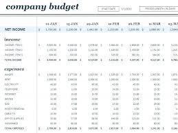 Simple Budget Plan Budgeting Plan Template Copyofthebeauty Info