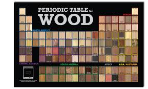 periodic table periodic table with element names pdf the periodic table of wood poster