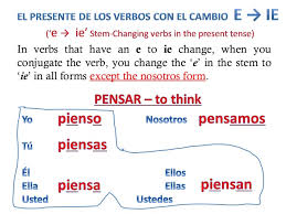 Pensar Verb Chart Stem Change Verbs