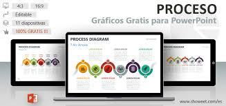 Diagramas De Proceso Plantillas Para Powerpoint