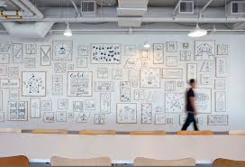 artwork for office walls. Office Wall Art Prepossessing Lastest Collection Ideas Artwork Design For Walls T