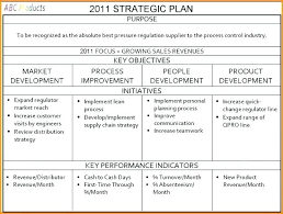 Creating Your One Page Quarterly Strategic Action Plan In