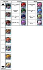 character customization guide wiki
